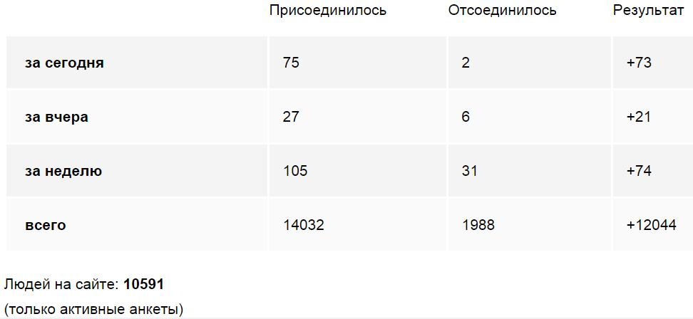 http://s2.uploads.ru/16ISJ.png