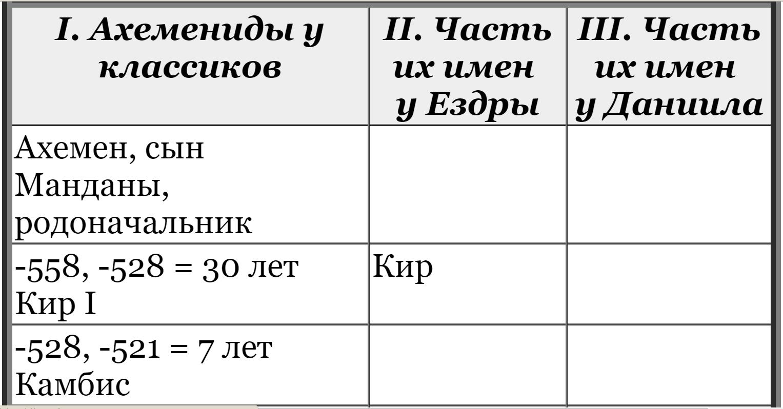 http://s2.uploads.ru/2Uwjn.png