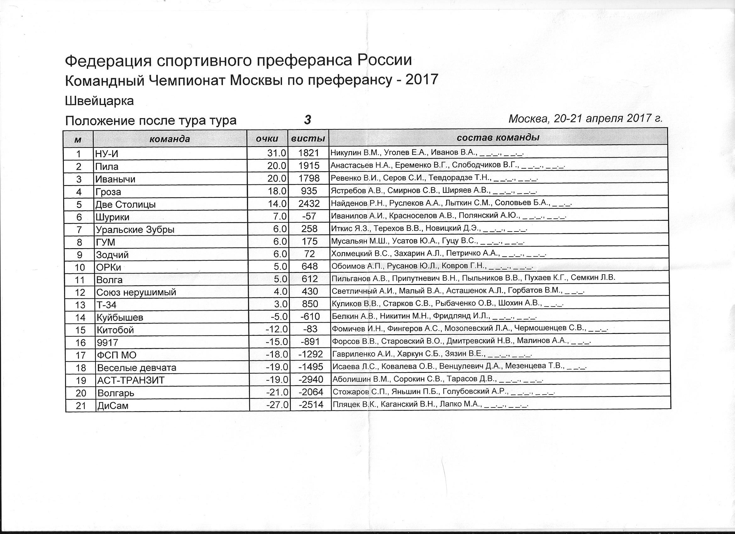 http://s2.uploads.ru/2mdNe.png