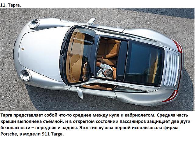 Модели кузовов