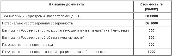 http://s2.uploads.ru/7CvP1.png