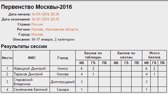 http://s2.uploads.ru/BWjVE.png