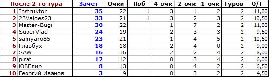 http://s2.uploads.ru/BsDkC.png