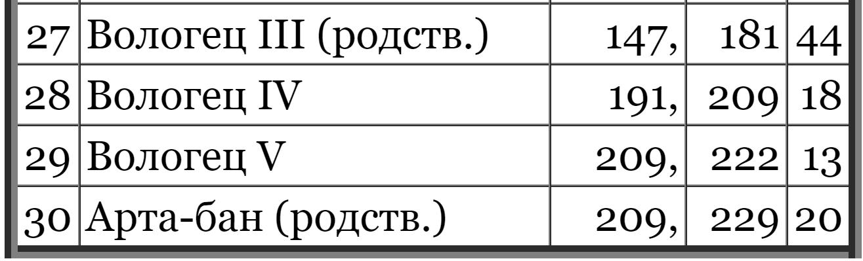 http://s2.uploads.ru/NckEP.png