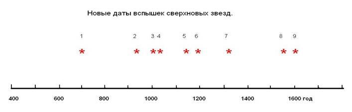 http://s2.uploads.ru/NzRqB.jpg
