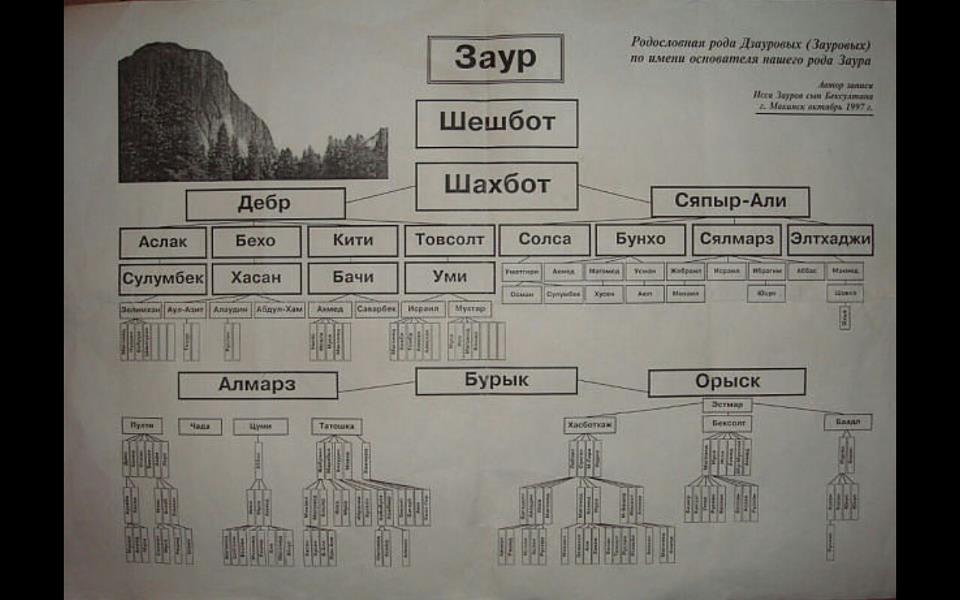 http://s2.uploads.ru/OAvoy.jpg