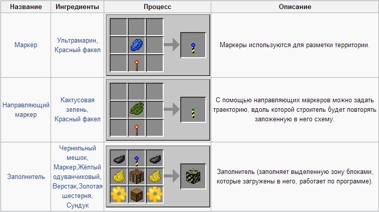 http://s2.uploads.ru/ONuKf.jpg