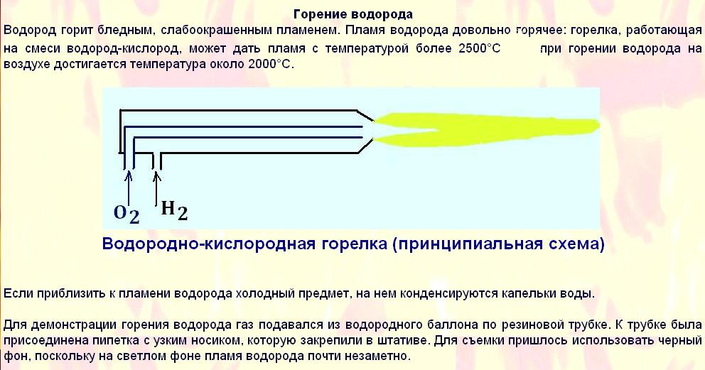ННО для газовых плит P8H45