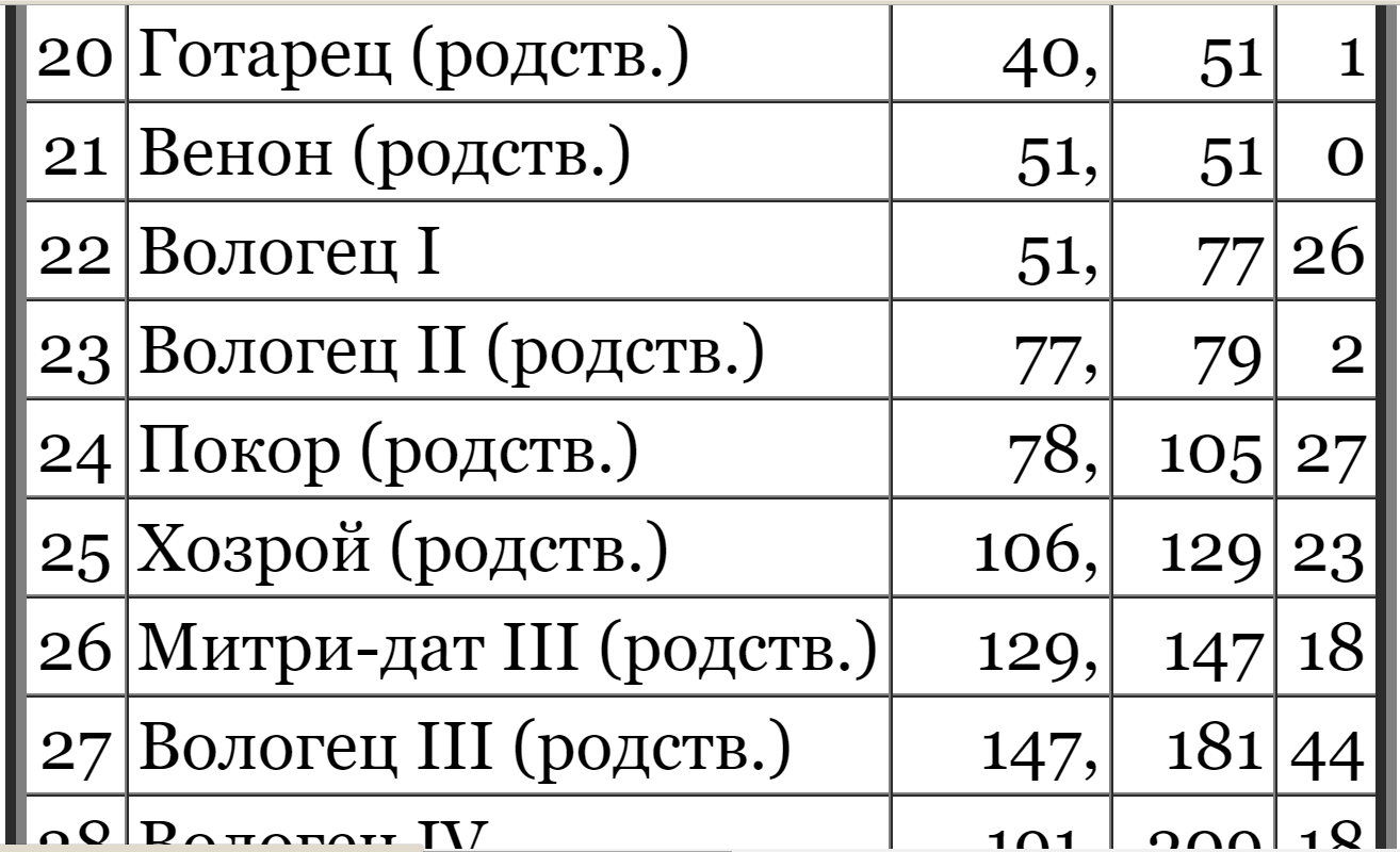 http://s2.uploads.ru/R07qQ.png