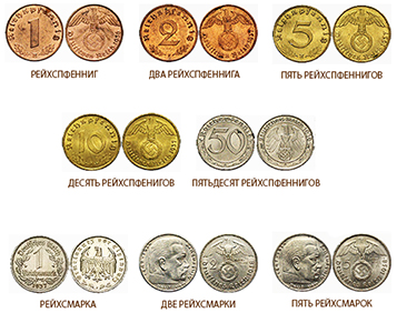 Номинальный валютный курс формула