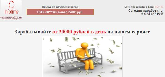 Отзывы InfoTime Зарабатывайте от 30000 рублей в день на нашем сервисе TsGqo