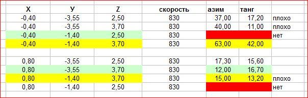 http://s2.uploads.ru/bXPcG.jpg