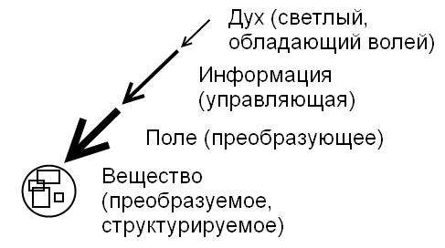 http://s2.uploads.ru/eoGqJ.png