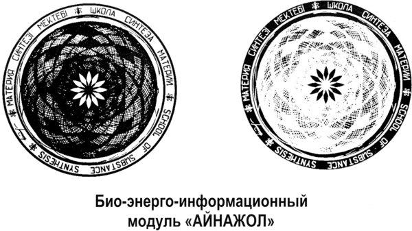 Модули Шакаева. Графика FOs84