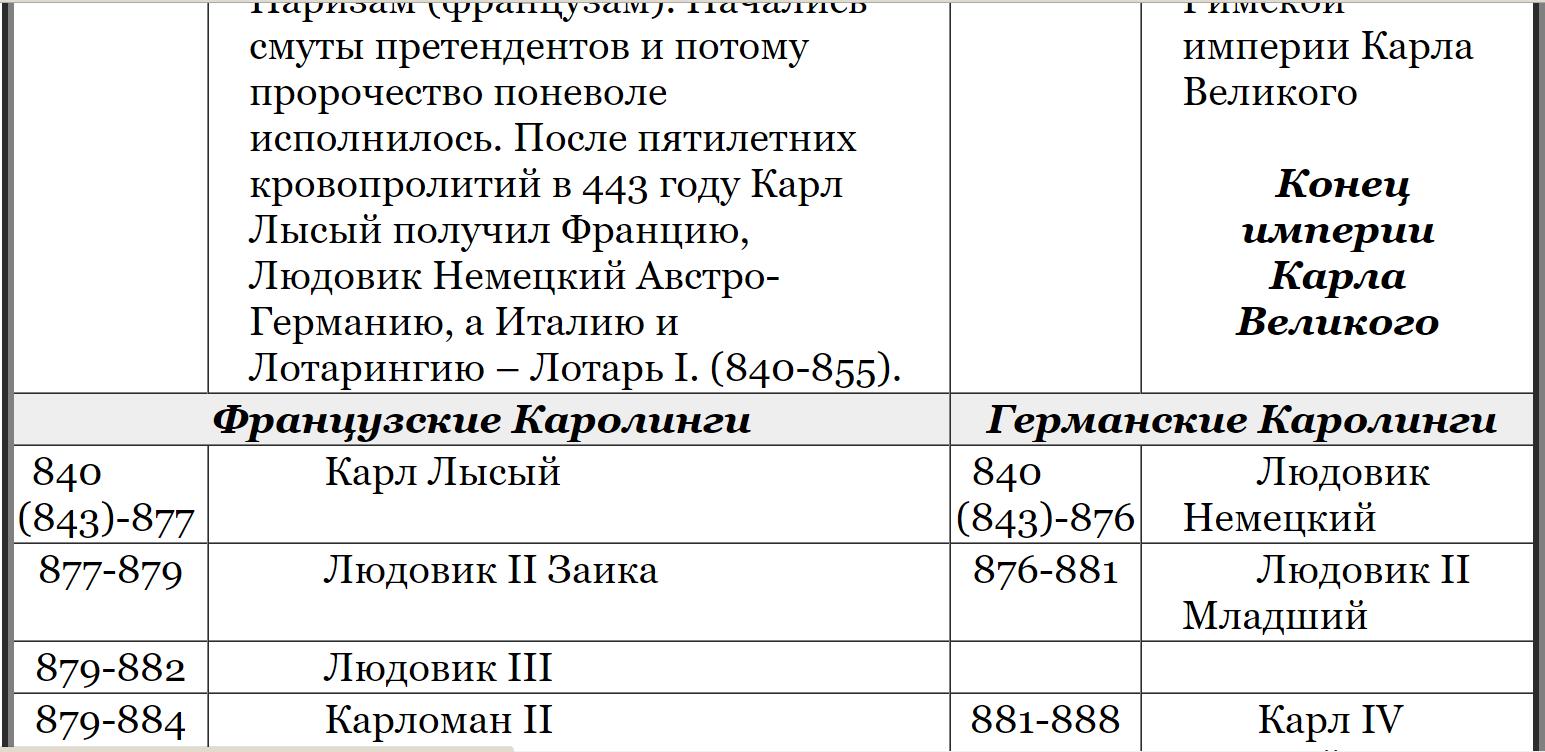 http://s2.uploads.ru/fcTGk.png