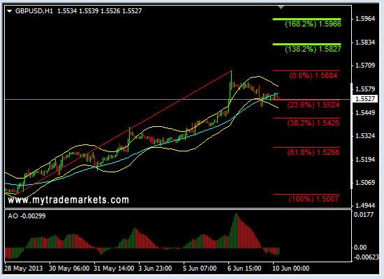 Технический анализ от MyTrade Markets - Страница 2 MORhp
