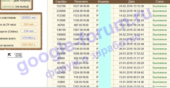 Twitter.PRO - 112 327 рублей за 30 минут вашего времени (Стандарт) Md7xJ