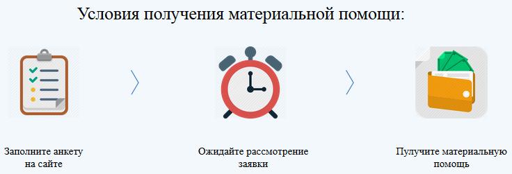 http://s2.uploads.ru/nNjHC.png
