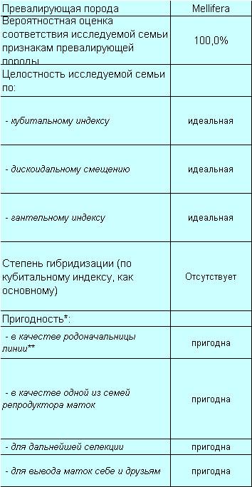 http://s2.uploads.ru/t/0ayk1.jpg