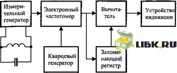 http://s2.uploads.ru/t/3sxQa.jpg