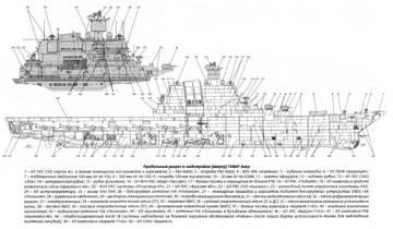 Проект 1143.4 - тяжелый авианесущий крейсер 4A5gh