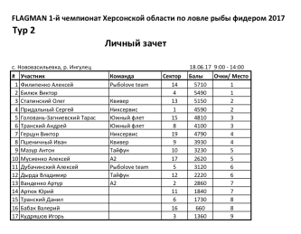 http://s2.uploads.ru/t/6F4YA.png