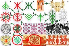 Происхождение и эволюция Жизни