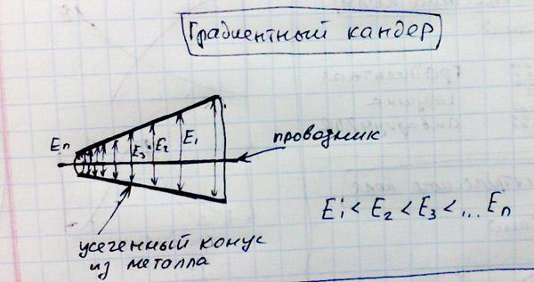http://s2.uploads.ru/t/EJiqM.jpg