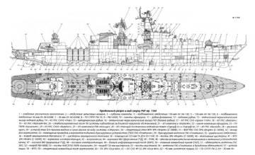 Проект 1164 ''Атлант'' - ракетный крейсер HJ2aM