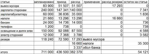 http://s2.uploads.ru/t/IjR8z.jpg