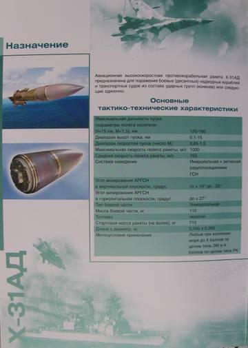 Х-31П/Х-31А - управляемая ракета N0CEJ
