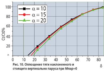 http://s2.uploads.ru/t/PrOia.png