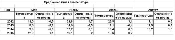 http://s2.uploads.ru/t/XiTzG.jpg
