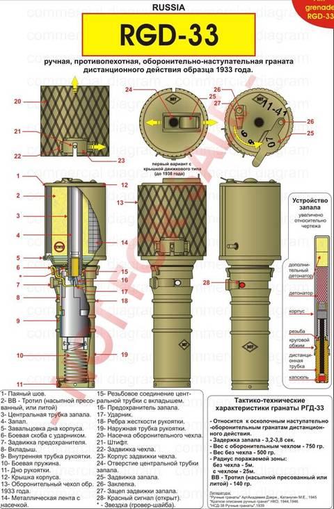 оборонительная граната Ф-1
