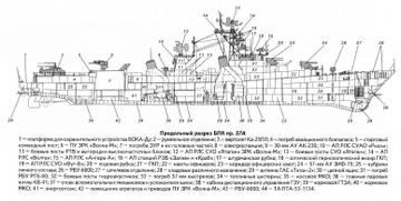 Проект 57А - большой противолодочный корабль ARke9