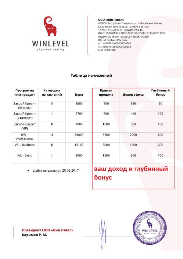 """Партнерская программа с Компанией WinLeveL, продукт """"Закрой Кредит"""" U9OMF"""