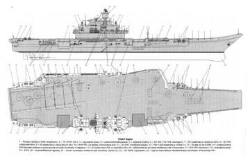 Проект 1143.5/1143.6 - тяжелый авианесущий крейсер UUif6