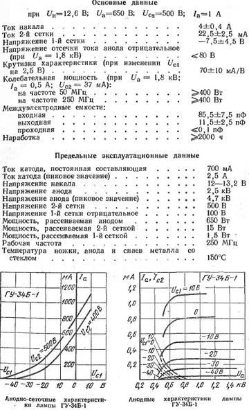 http://s2.uploads.ru/t/yJlFa.jpg