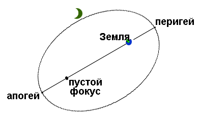 http://s2.uploads.ru/x6LNa.png