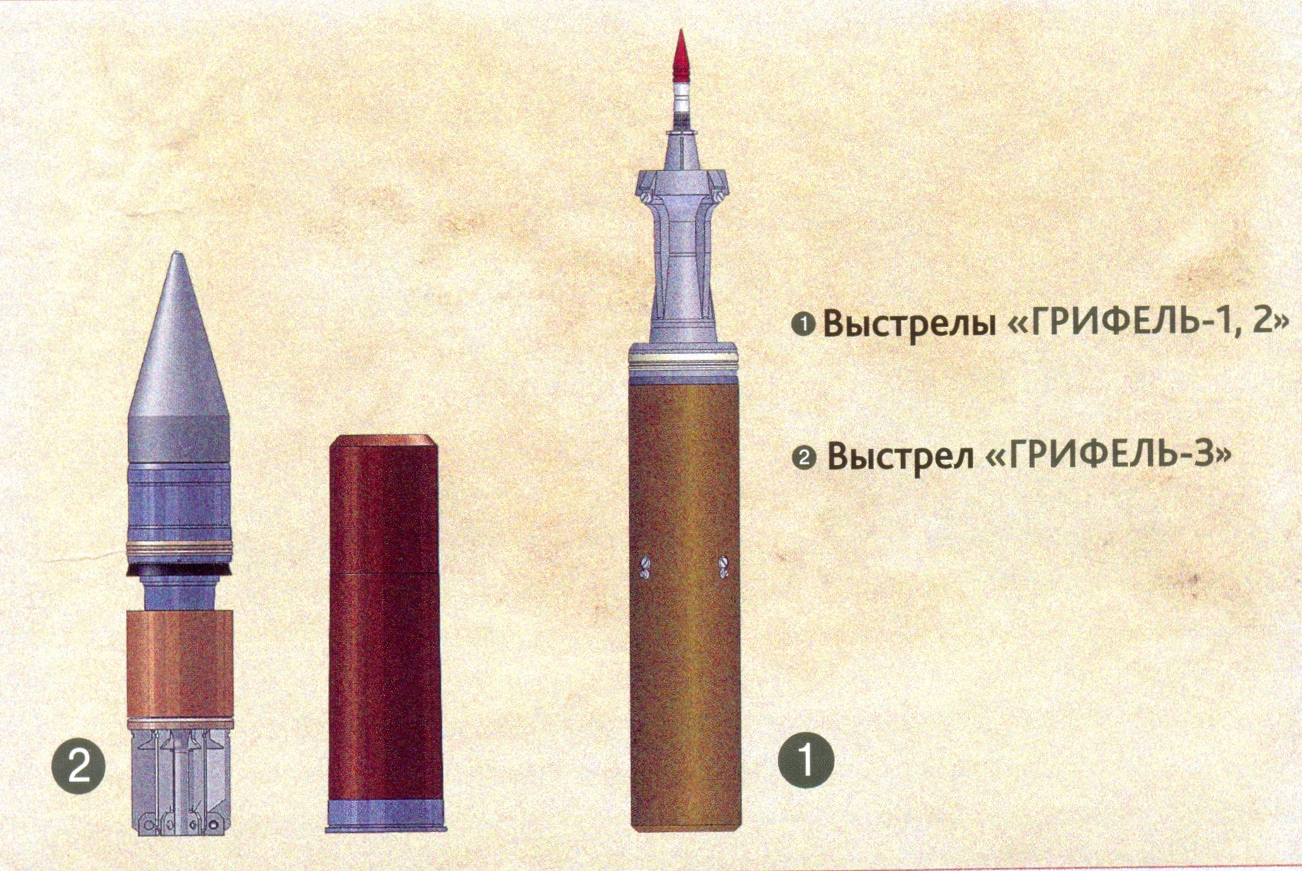 Russian Tank guns Ammunition - Page 8 XfEe3