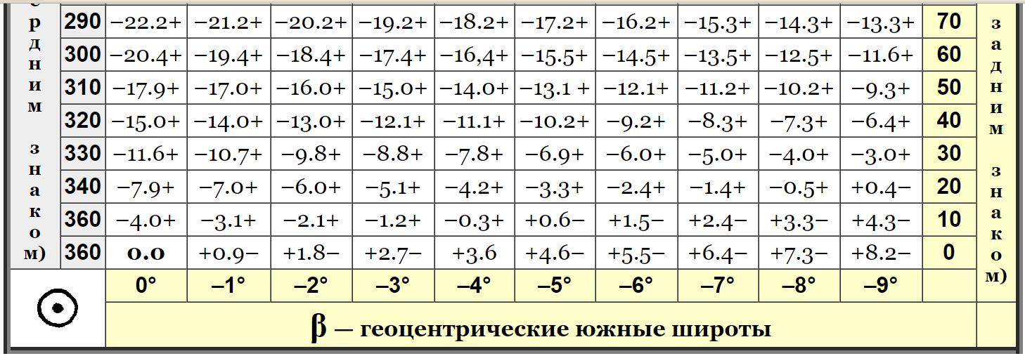http://s2.uploads.ru/4YcrV.png