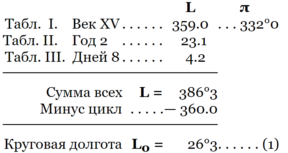 http://s2.uploads.ru/Csm2W.png