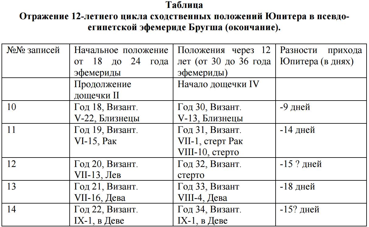 http://s2.uploads.ru/FBHj2.png
