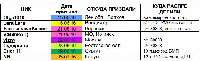 http://s2.uploads.ru/dfoK6.png