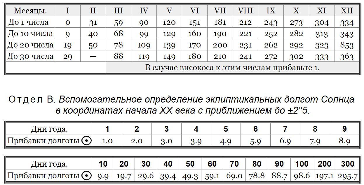 http://s2.uploads.ru/ivMt2.png