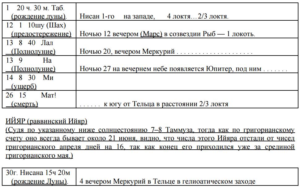 http://s2.uploads.ru/lwRqh.png