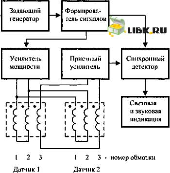 http://s2.uploads.ru/t/CrtWF.jpg