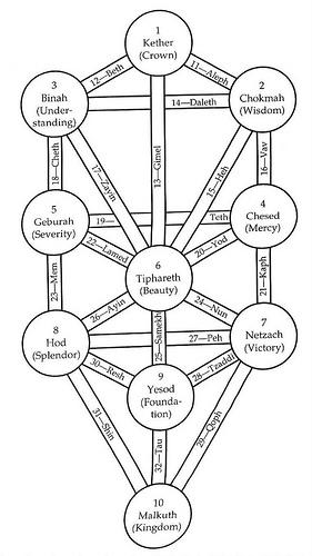 Третье Откровение Инсайдера