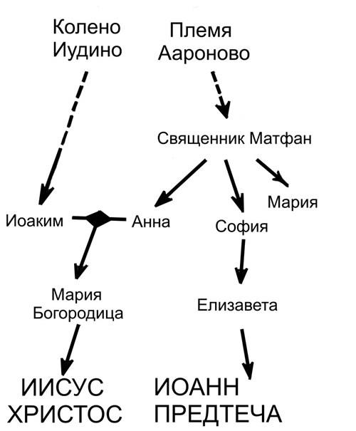 http://s2.uploads.ru/ycGSx.jpg